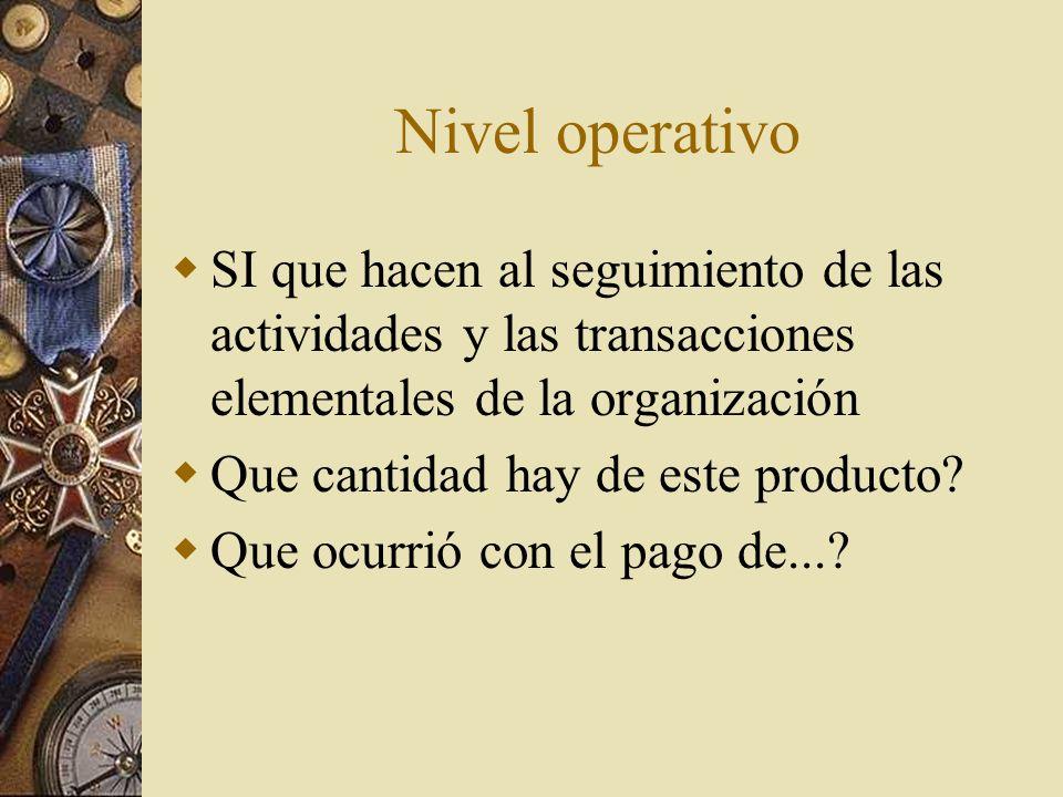 Nivel operativo SI que hacen al seguimiento de las actividades y las transacciones elementales de la organización.