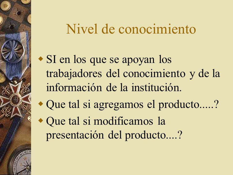 Nivel de conocimiento SI en los que se apoyan los trabajadores del conocimiento y de la información de la institución.