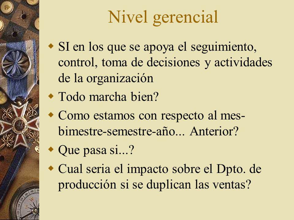 Nivel gerencial SI en los que se apoya el seguimiento, control, toma de decisiones y actividades de la organización.