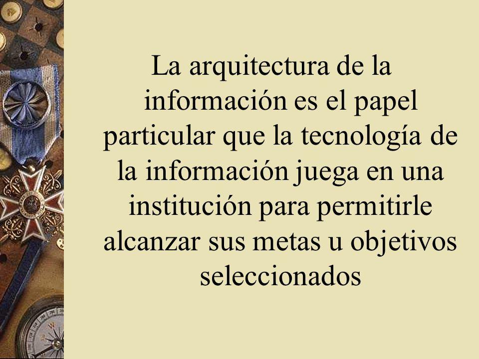 La arquitectura de la información es el papel particular que la tecnología de la información juega en una institución para permitirle alcanzar sus metas u objetivos seleccionados