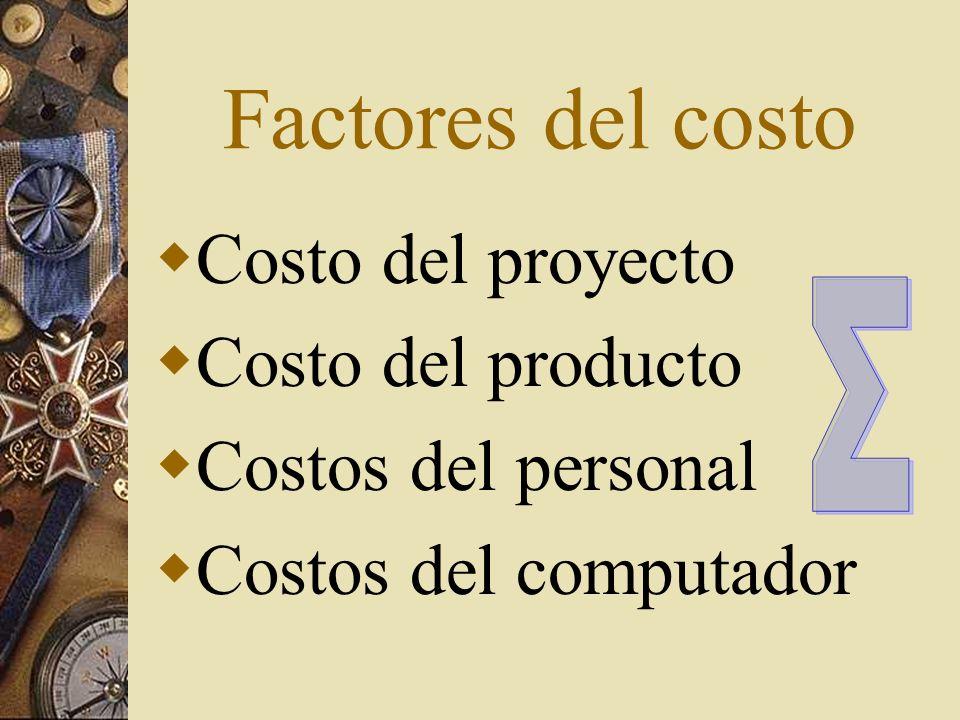 Factores del costo Costo del proyecto Costo del producto