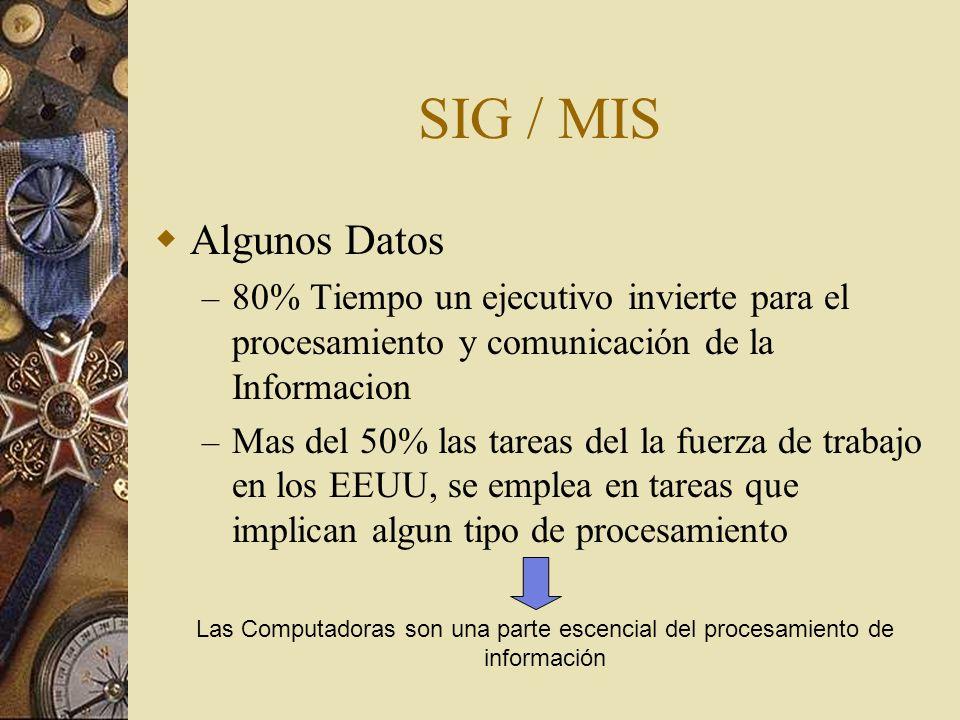 SIG / MIS Algunos Datos. 80% Tiempo un ejecutivo invierte para el procesamiento y comunicación de la Informacion.