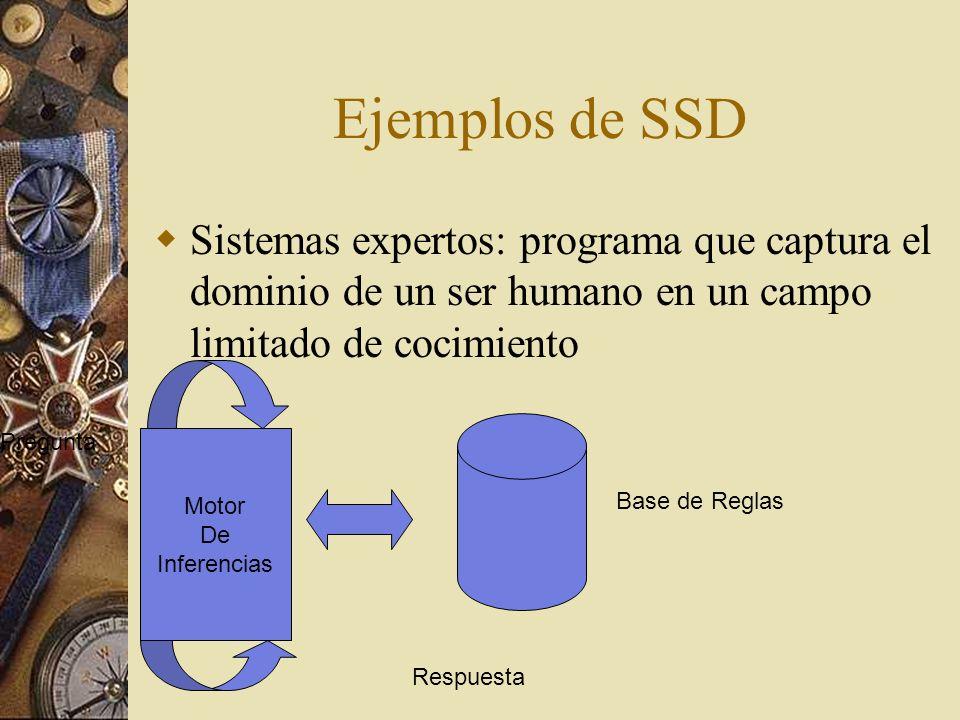 Ejemplos de SSD Sistemas expertos: programa que captura el dominio de un ser humano en un campo limitado de cocimiento.