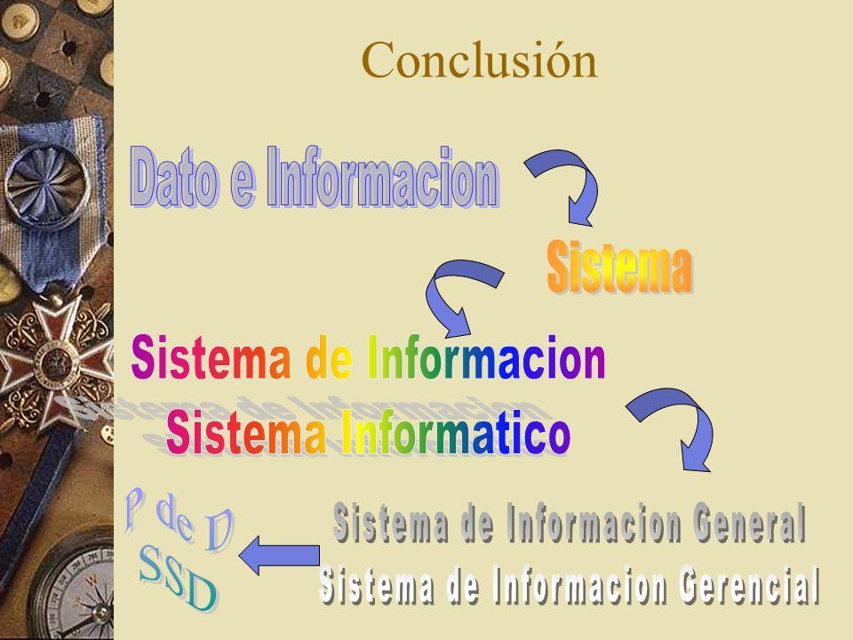 Conclusión Dato e Informacion Sistema Sistema de Informacion