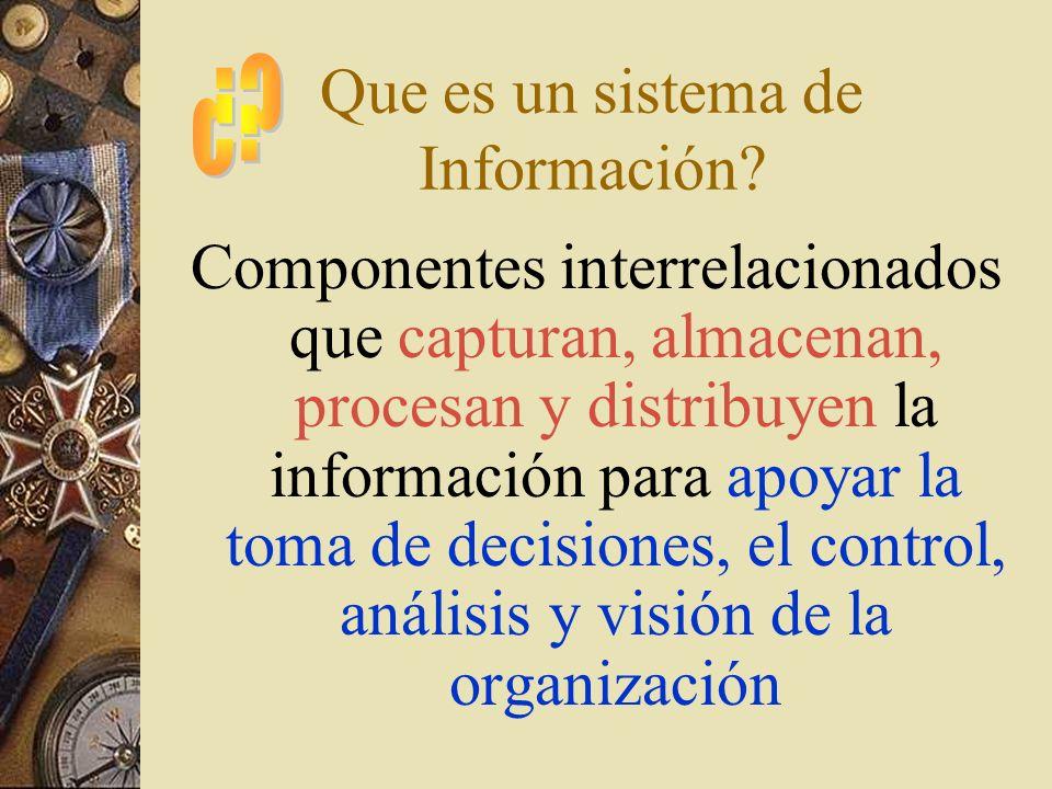 Que es un sistema de Información