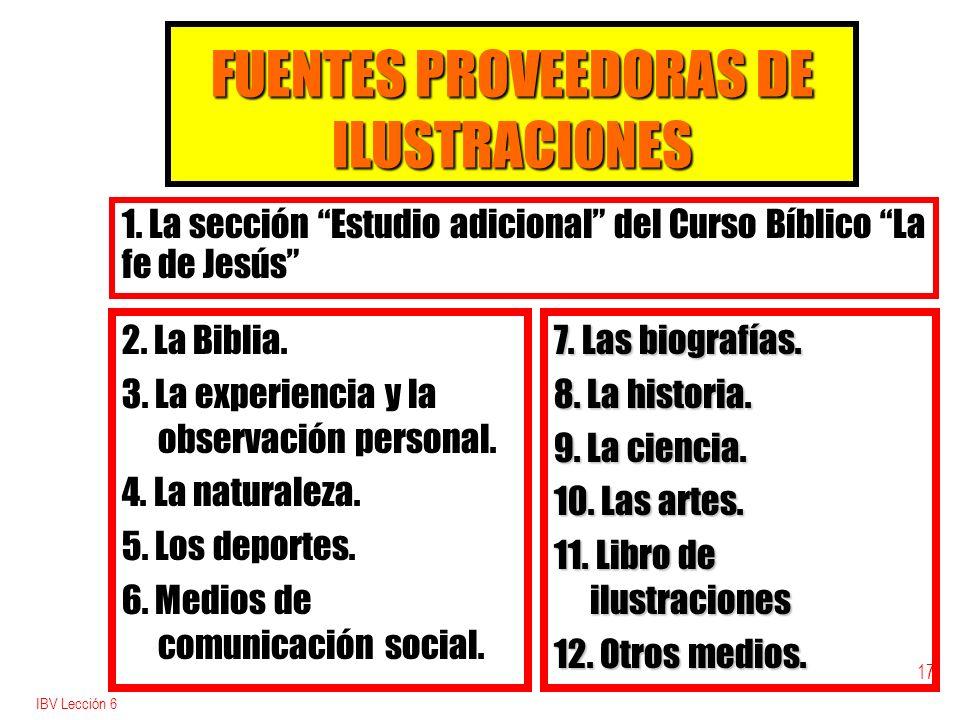 FUENTES PROVEEDORAS DE ILUSTRACIONES