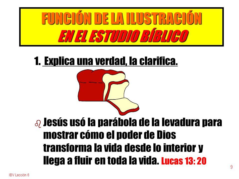 FUNCIÓN DE LA ILUSTRACIÓN EN EL ESTUDIO BÍBLICO