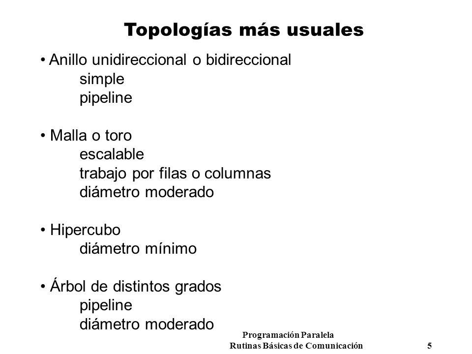 Topologías más usuales