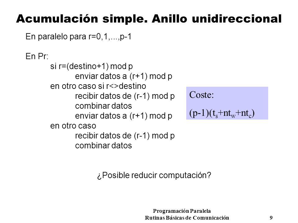 Acumulación simple. Anillo unidireccional