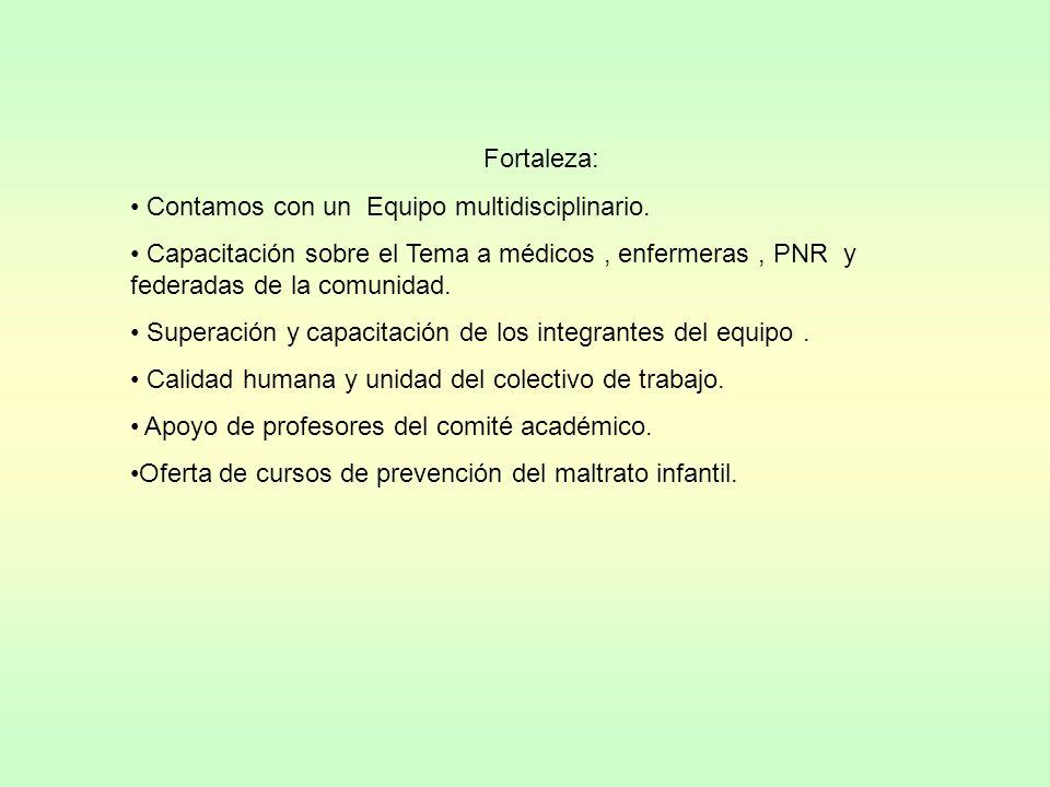 Fortaleza: Contamos con un Equipo multidisciplinario. Capacitación sobre el Tema a médicos , enfermeras , PNR y federadas de la comunidad.