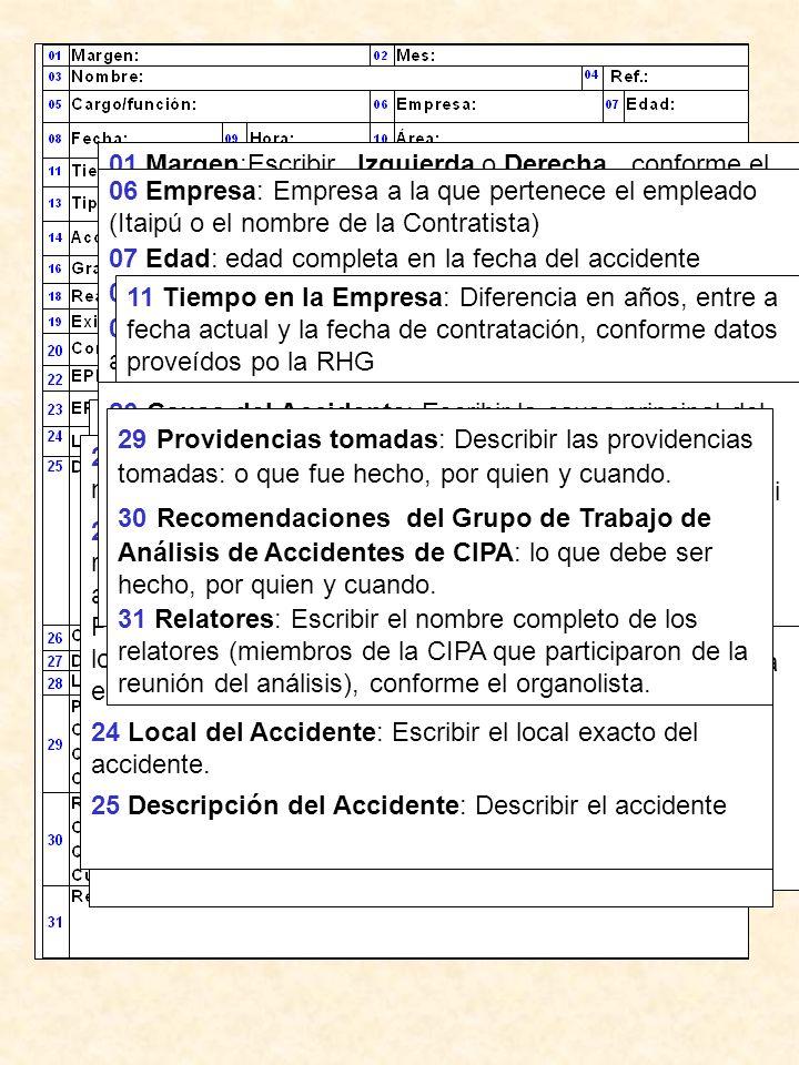 01 Margen:Escribir, Izquierda o Derecha, conforme el empleado sea contratado en el Brasil o en el Paraguay
