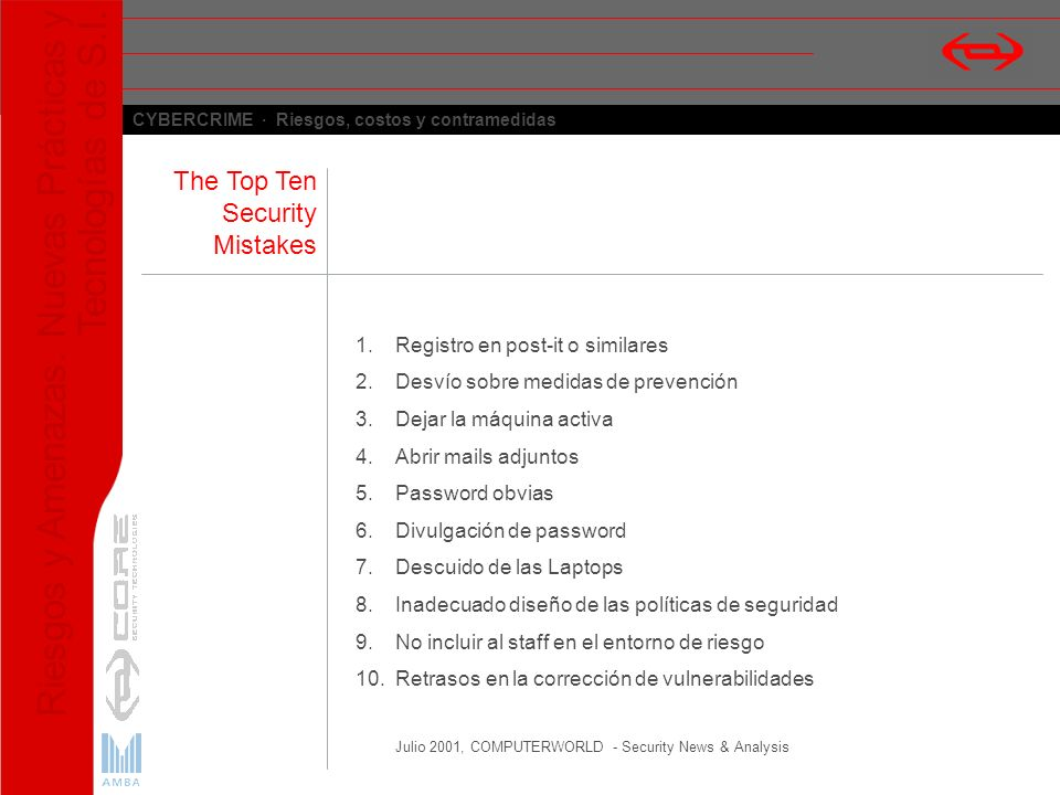The Top Ten Security Mistakes