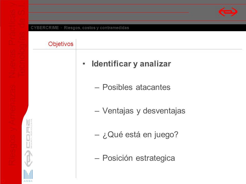 Identificar y analizar Posibles atacantes Ventajas y desventajas