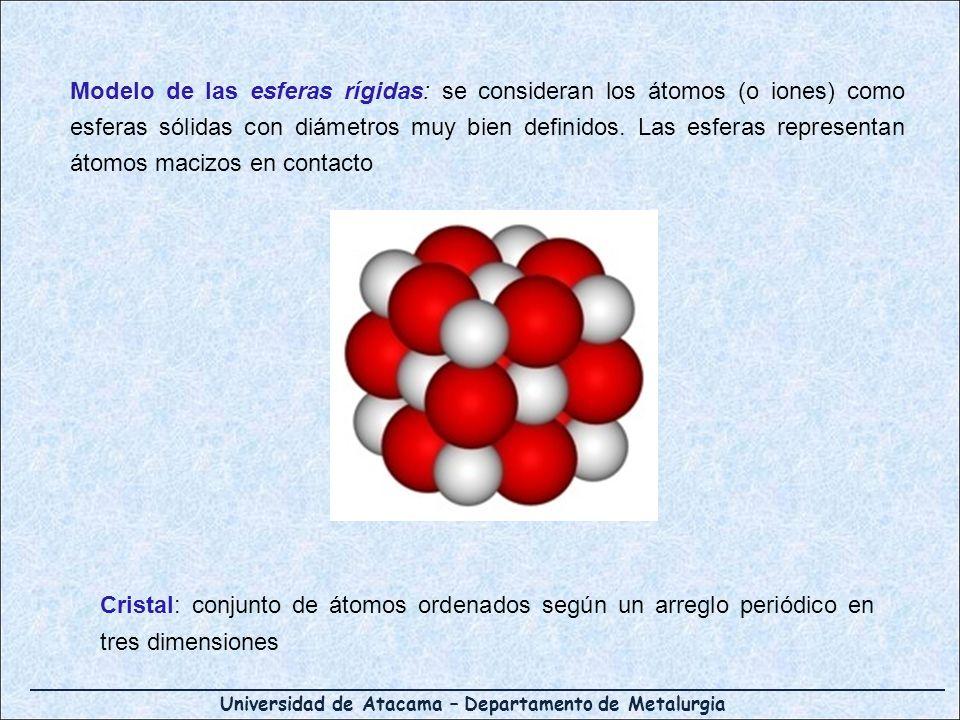 Modelo de las esferas rígidas: se consideran los átomos (o iones) como esferas sólidas con diámetros muy bien definidos. Las esferas representan átomos macizos en contacto