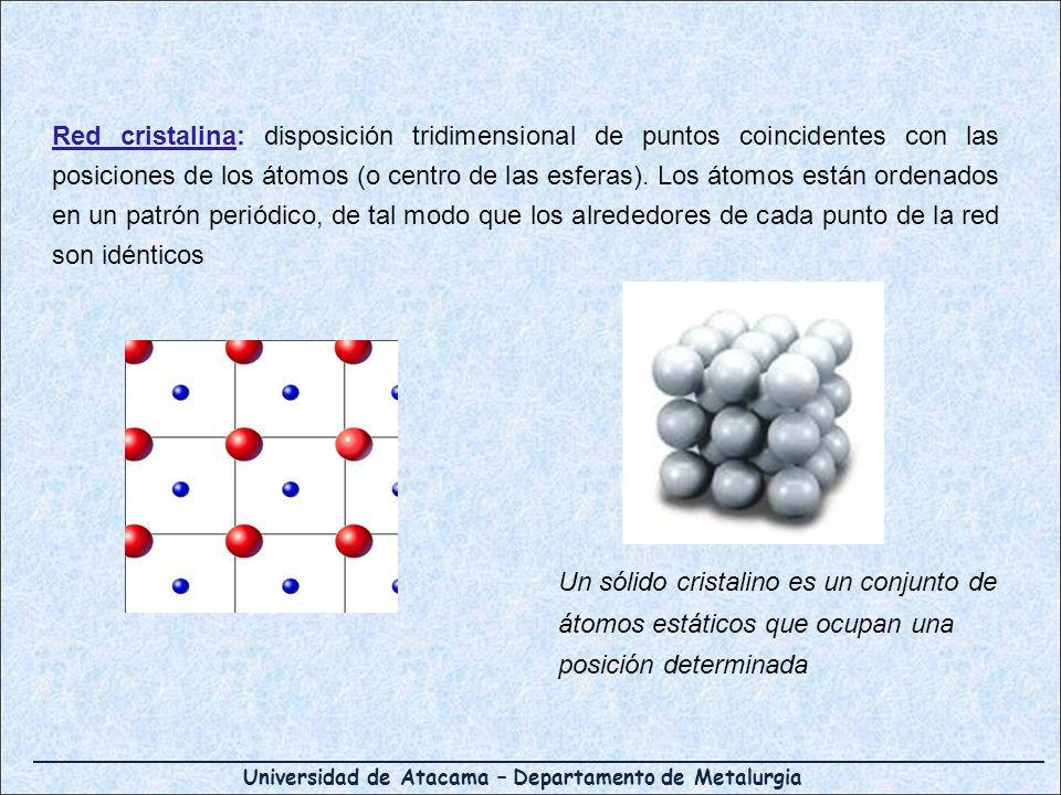 Red cristalina: disposición tridimensional de puntos coincidentes con las posiciones de los átomos (o centro de las esferas). Los átomos están ordenados en un patrón periódico, de tal modo que los alrededores de cada punto de la red son idénticos