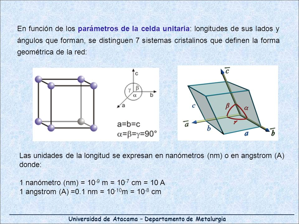En función de los parámetros de la celda unitaria: longitudes de sus lados y ángulos que forman, se distinguen 7 sistemas cristalinos que definen la forma geométrica de la red: