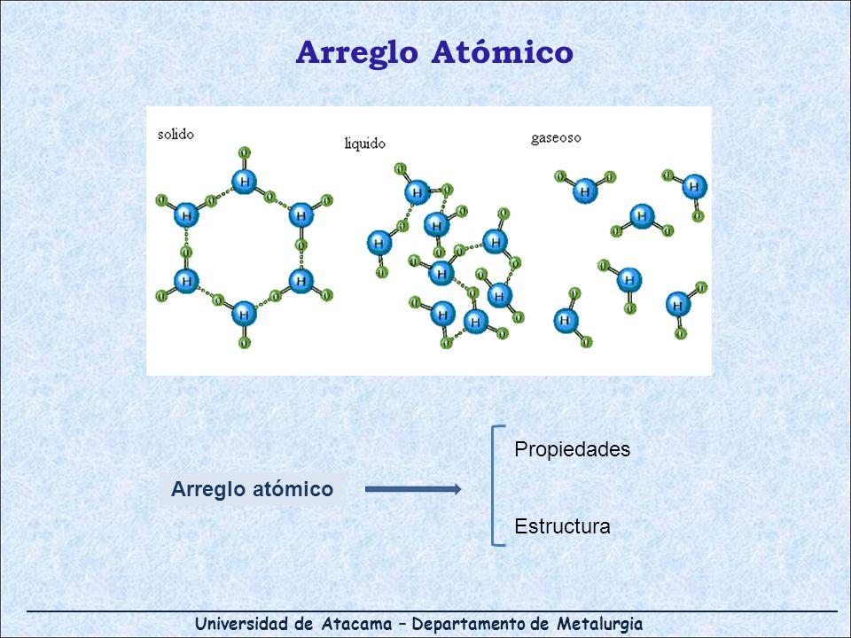 Arreglo Atómico Propiedades Estructura Arreglo atómico