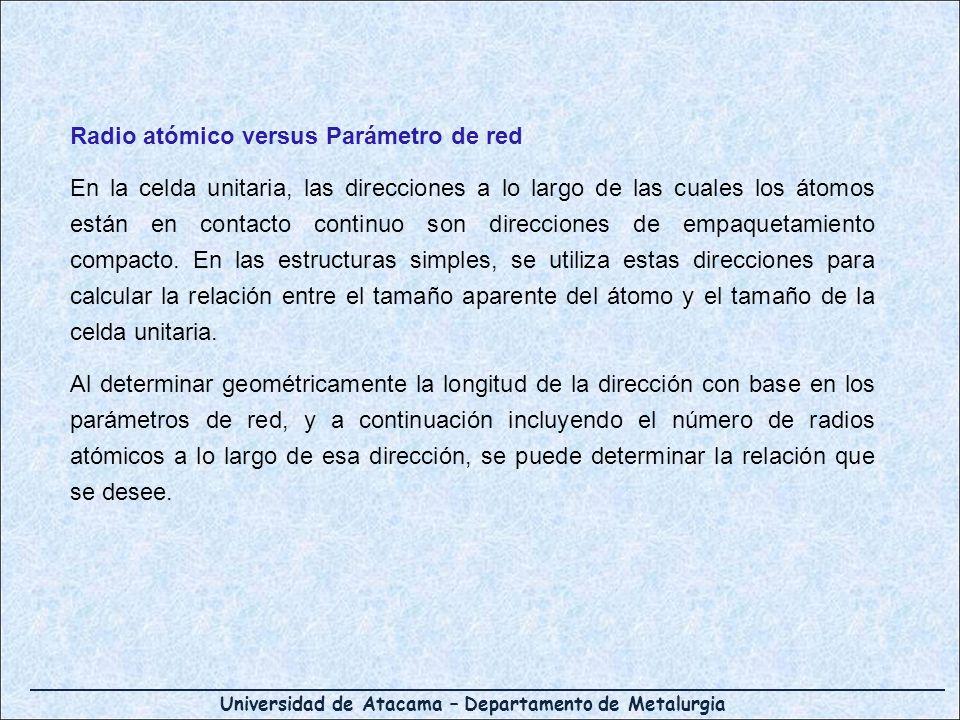 Radio atómico versus Parámetro de red