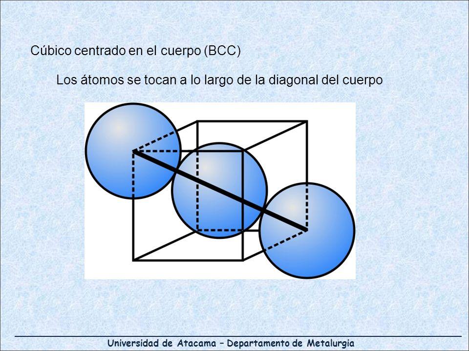 Cúbico centrado en el cuerpo (BCC)
