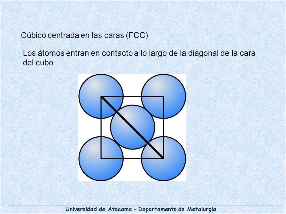 Cúbico centrada en las caras (FCC)