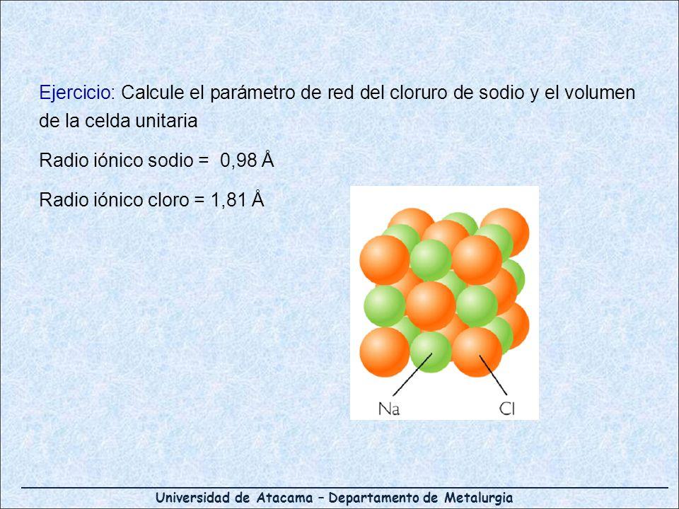 Ejercicio: Calcule el parámetro de red del cloruro de sodio y el volumen de la celda unitaria