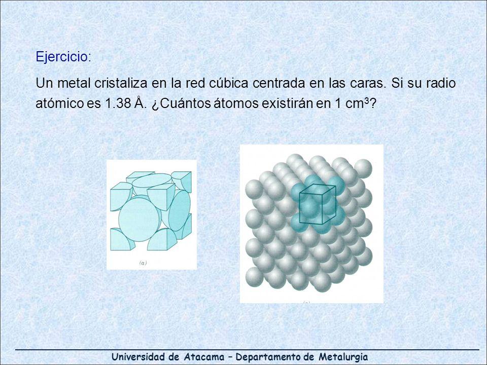 Ejercicio: Un metal cristaliza en la red cúbica centrada en las caras.
