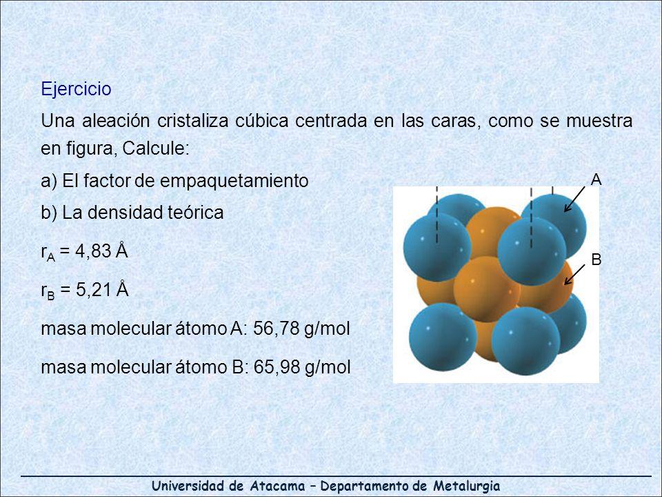 a) El factor de empaquetamiento b) La densidad teórica rA = 4,83 Å