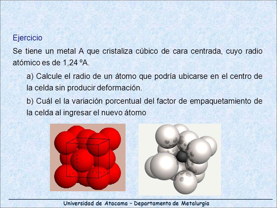 Ejercicio Se tiene un metal A que cristaliza cúbico de cara centrada, cuyo radio atómico es de 1,24 ºA.