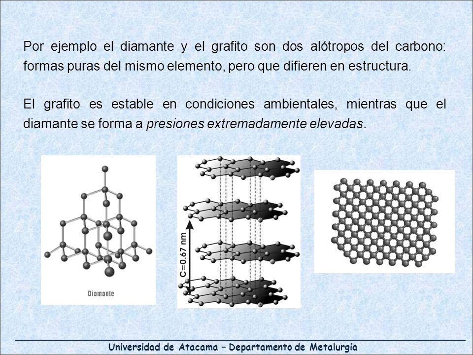 Por ejemplo el diamante y el grafito son dos alótropos del carbono: formas puras del mismo elemento, pero que difieren en estructura.