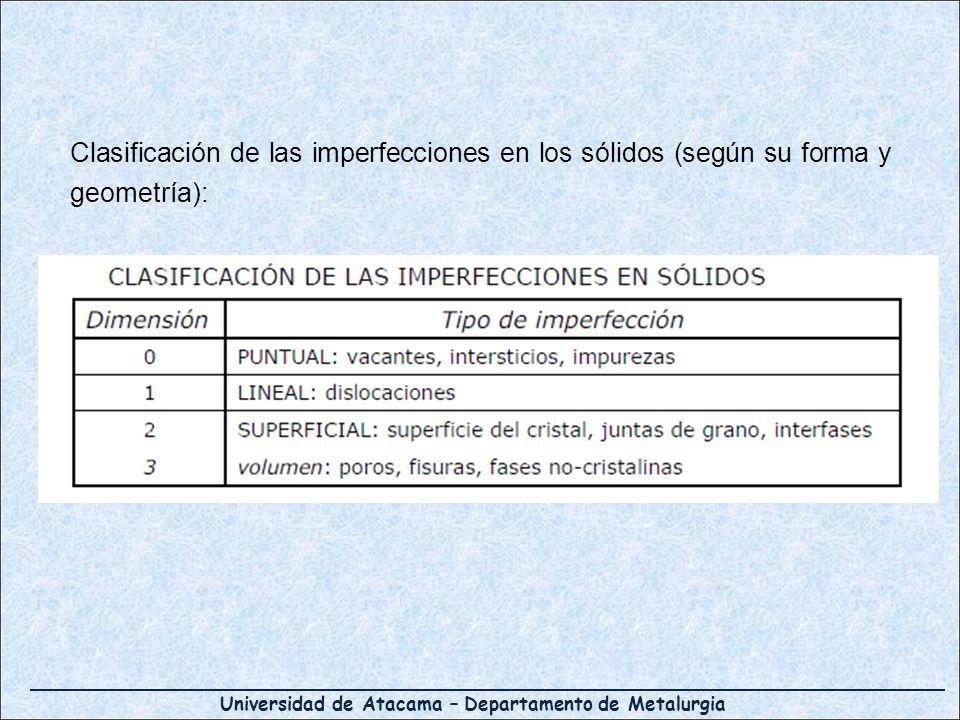 Clasificación de las imperfecciones en los sólidos (según su forma y geometría):