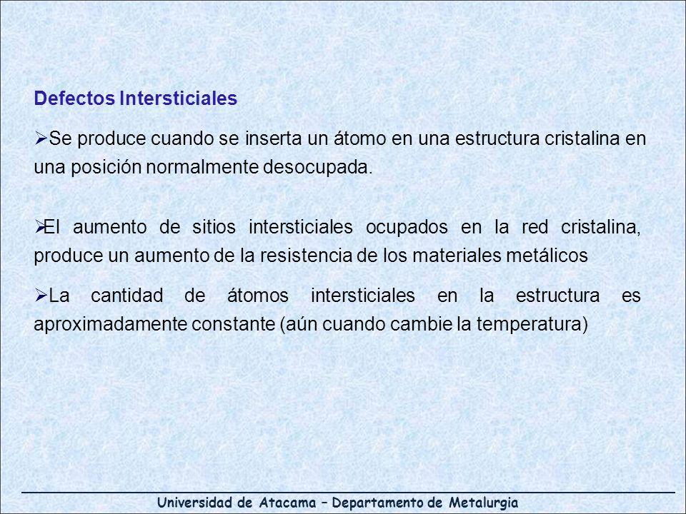 Defectos Intersticiales