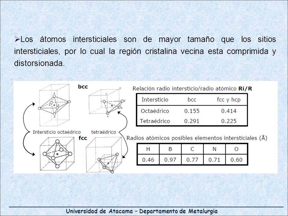 Los átomos intersticiales son de mayor tamaño que los sitios intersticiales, por lo cual la región cristalina vecina esta comprimida y distorsionada.