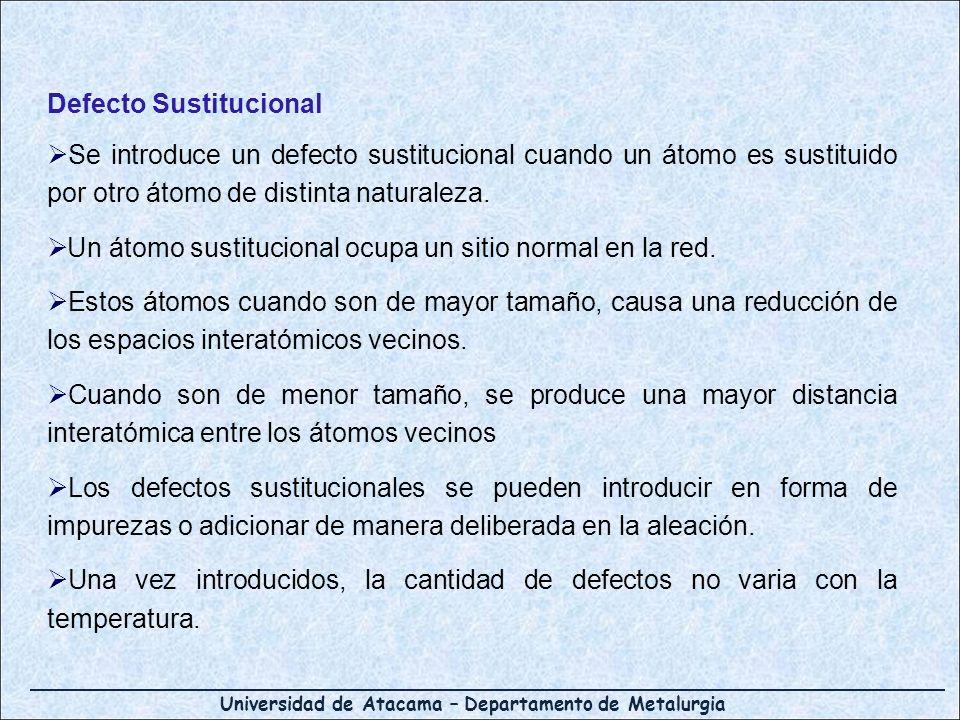 Defecto Sustitucional