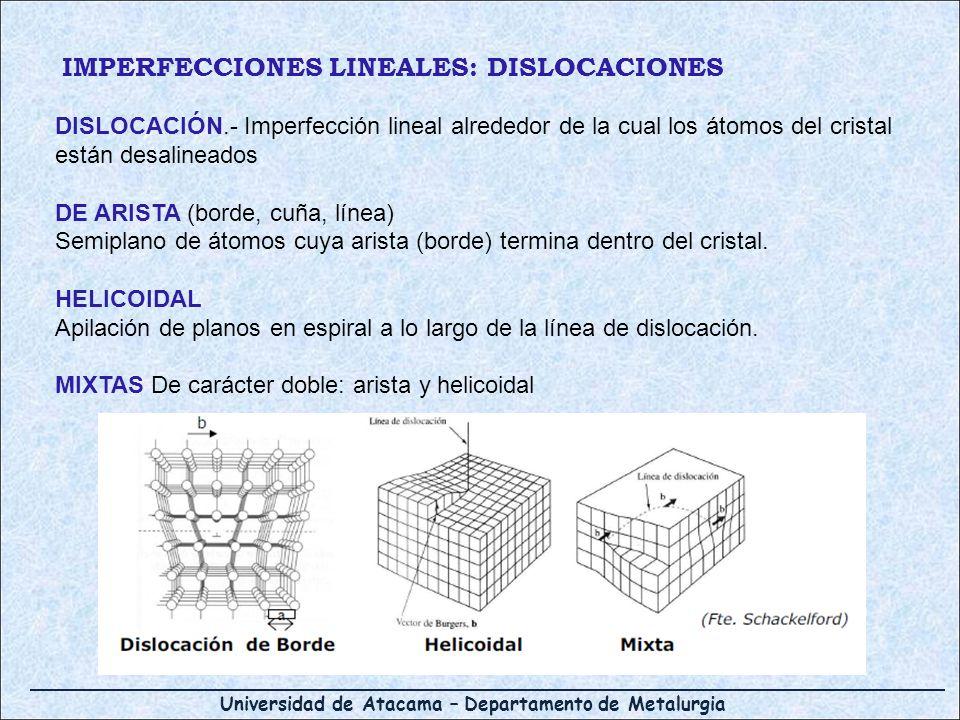 IMPERFECCIONES LINEALES: DISLOCACIONES