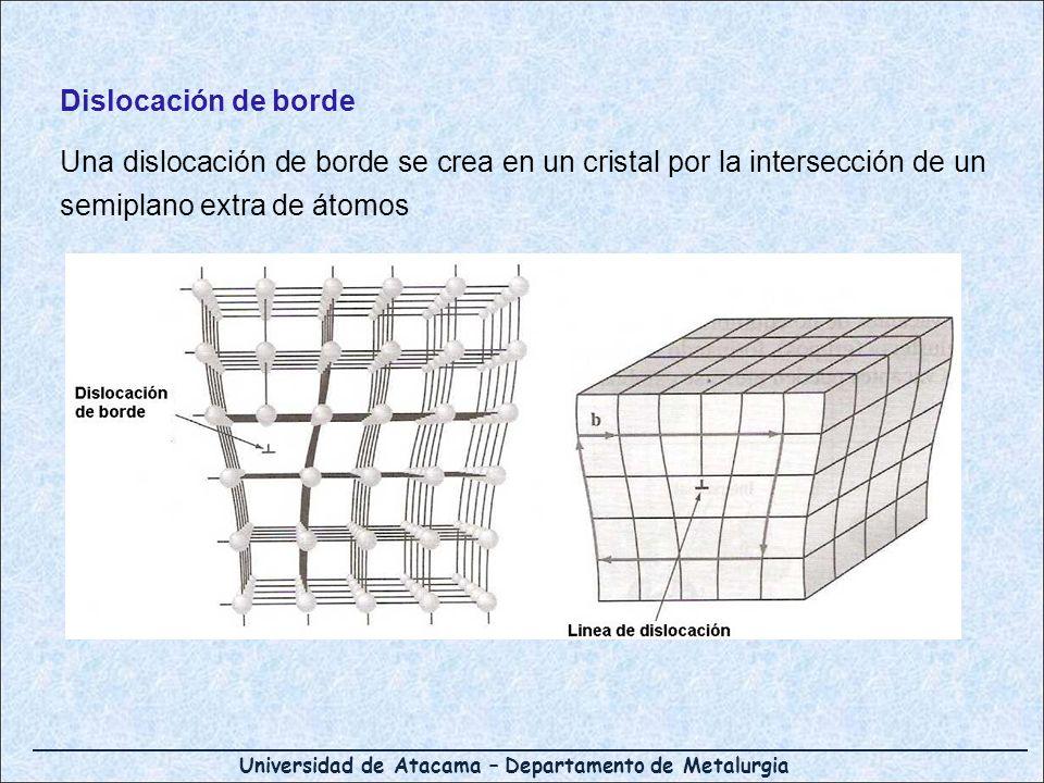 Dislocación de borde Una dislocación de borde se crea en un cristal por la intersección de un semiplano extra de átomos.
