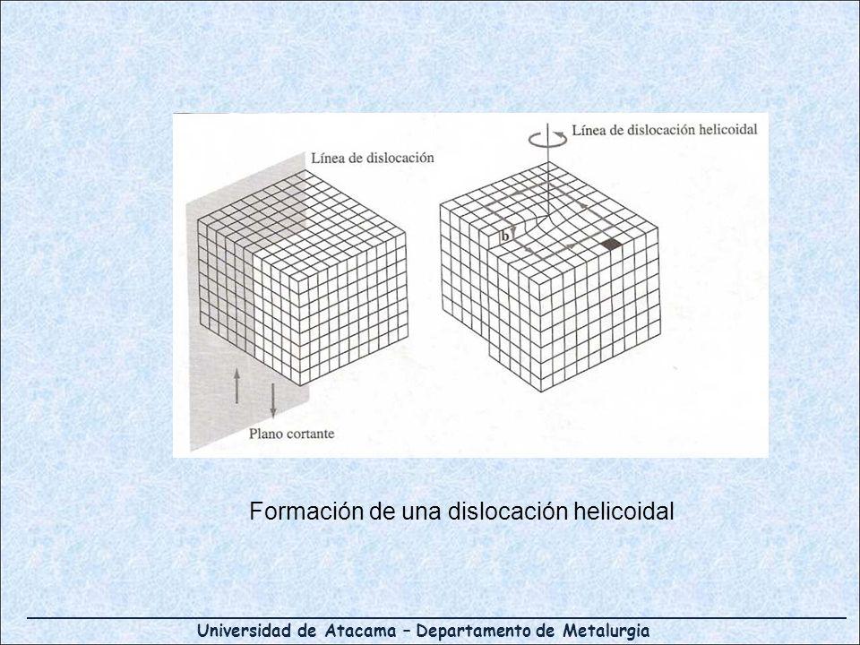 Formación de una dislocación helicoidal