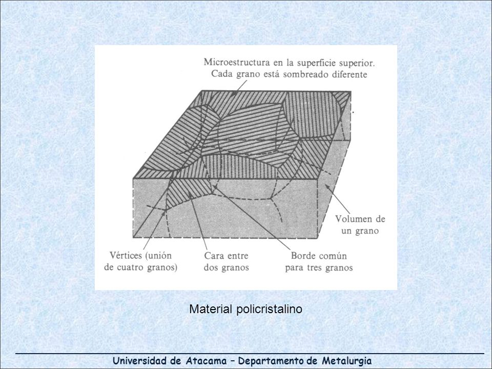 Material policristalino