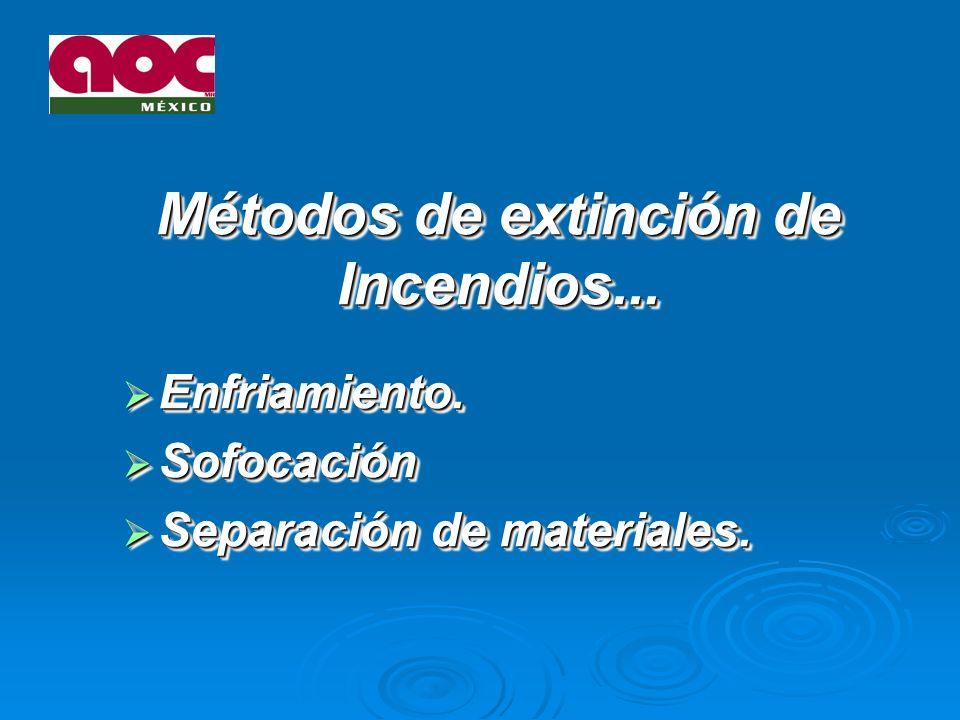 Métodos de extinción de Incendios...