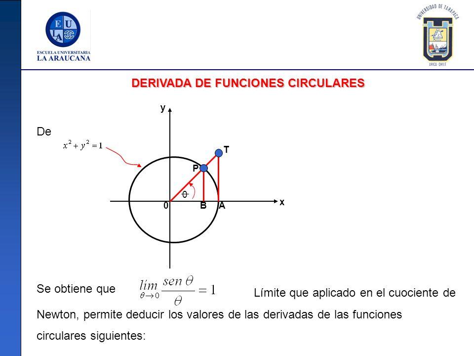 DERIVADA DE FUNCIONES CIRCULARES