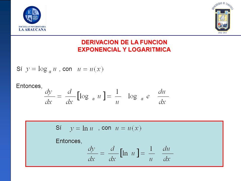 DERIVACION DE LA FUNCION EXPONENCIAL Y LOGARITMICA
