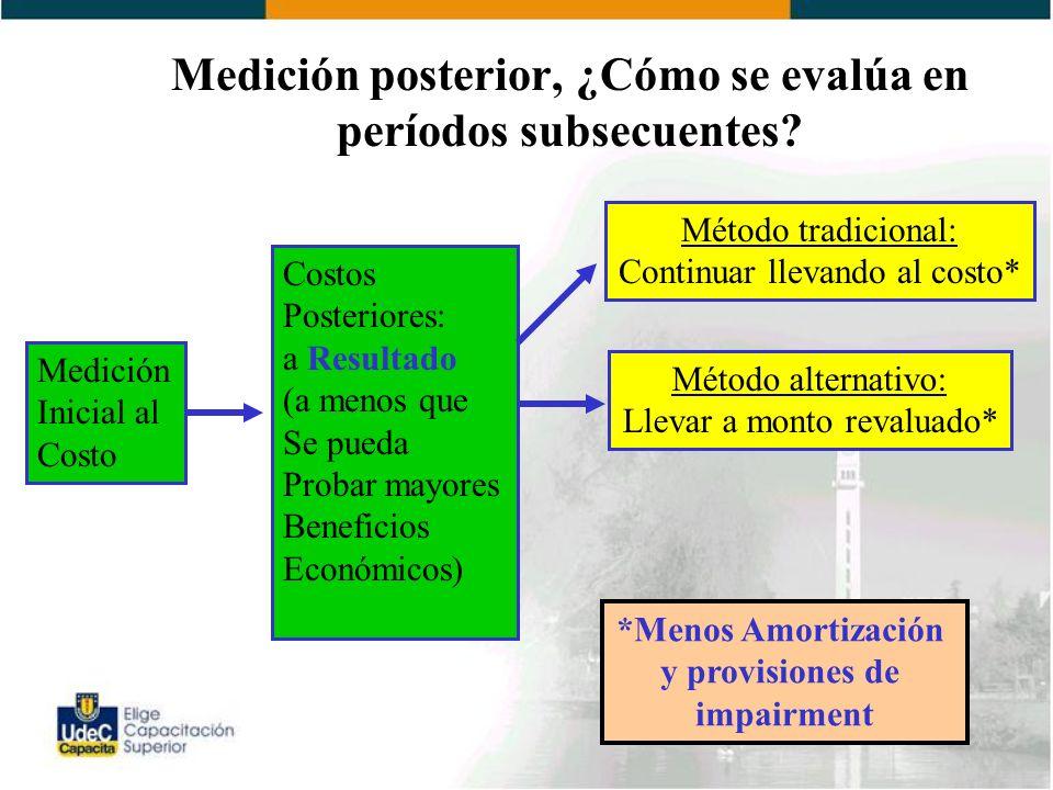 Medición posterior, ¿Cómo se evalúa en períodos subsecuentes