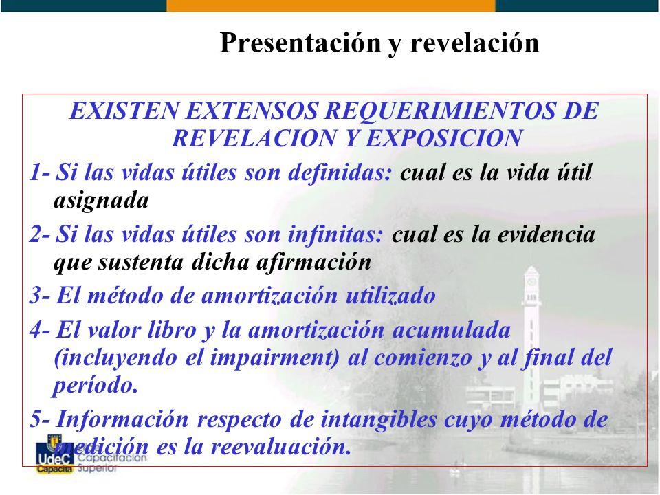 Presentación y revelación