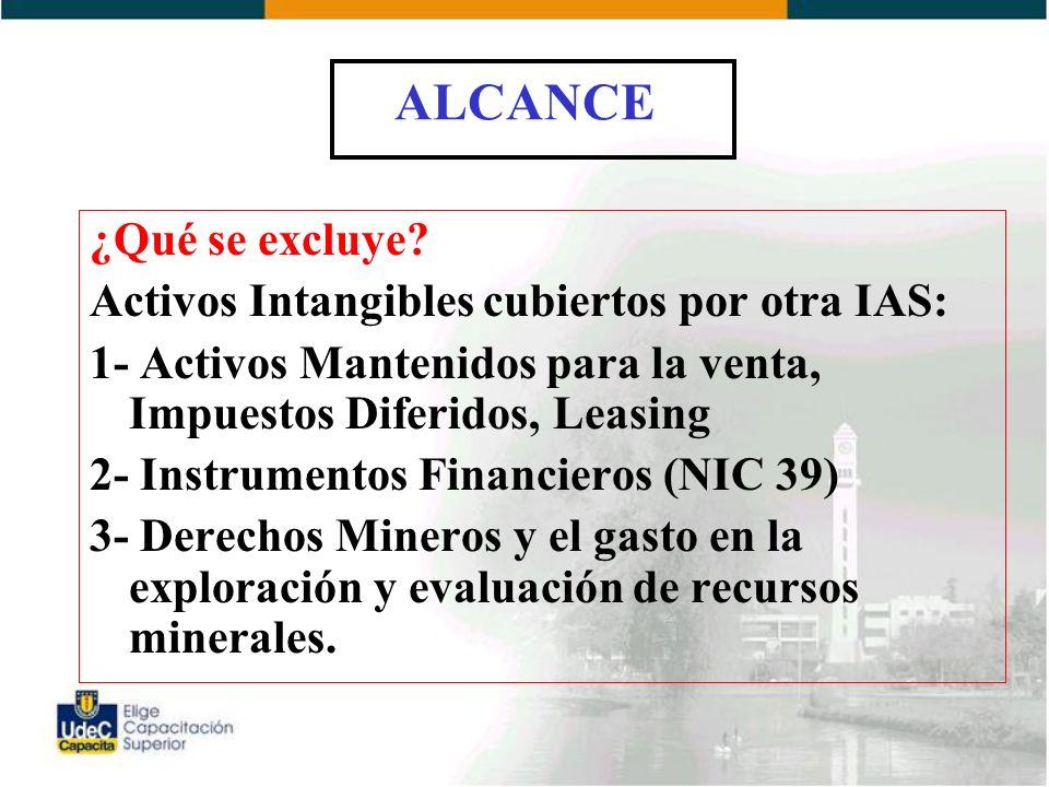 ALCANCE ¿Qué se excluye Activos Intangibles cubiertos por otra IAS: