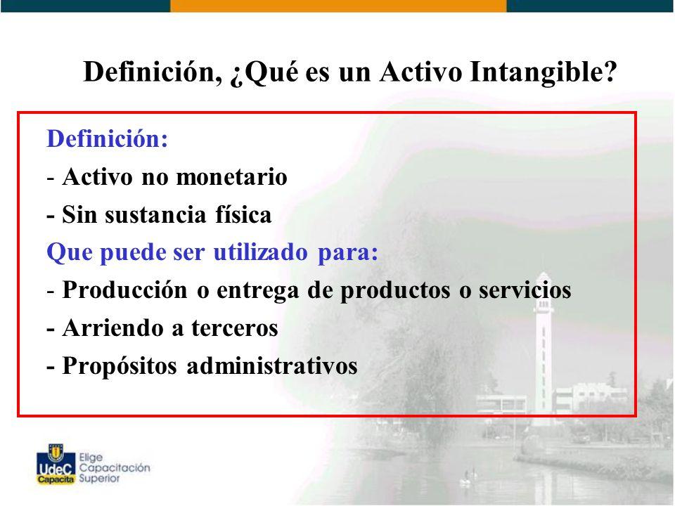 Definición, ¿Qué es un Activo Intangible