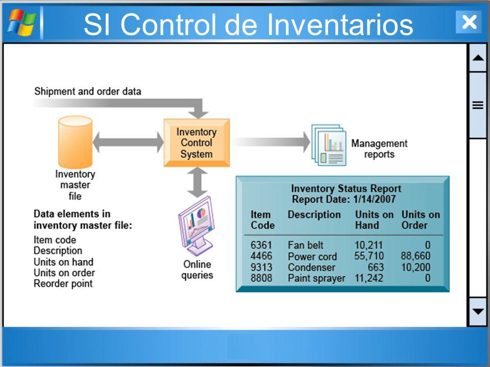 SI Control de Inventarios