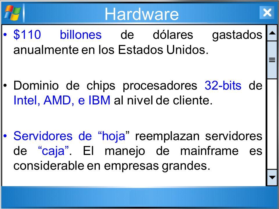 Hardware $110 billones de dólares gastados anualmente en los Estados Unidos.