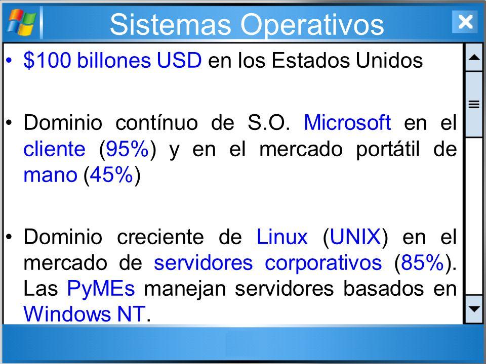Sistemas Operativos $100 billones USD en los Estados Unidos