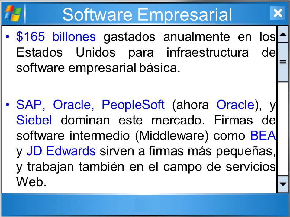 Software Empresarial$165 billones gastados anualmente en los Estados Unidos para infraestructura de software empresarial básica.