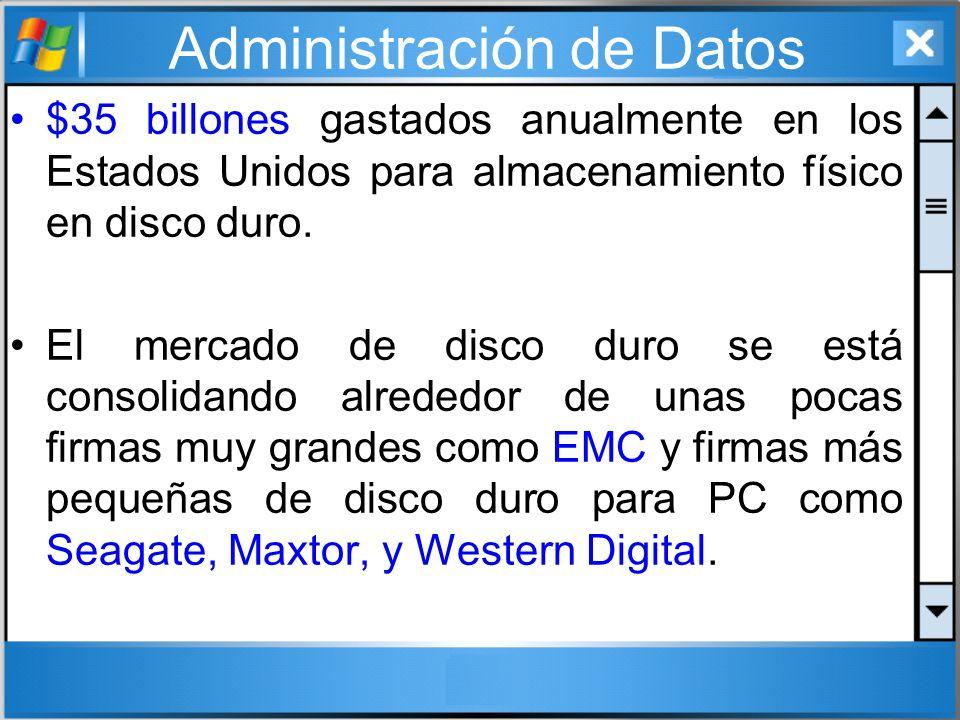 Administración de Datos