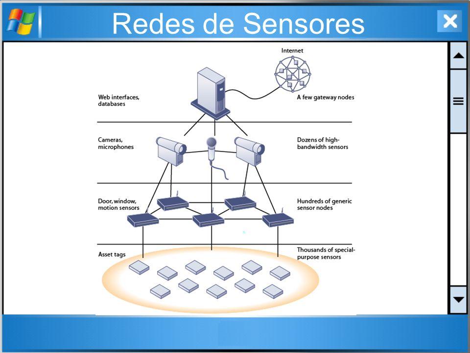 Redes de Sensores